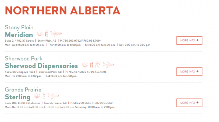 NorthAlberta_Travel